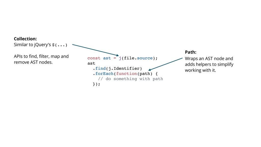Wraps an AST node and adds helpers to simplify ...