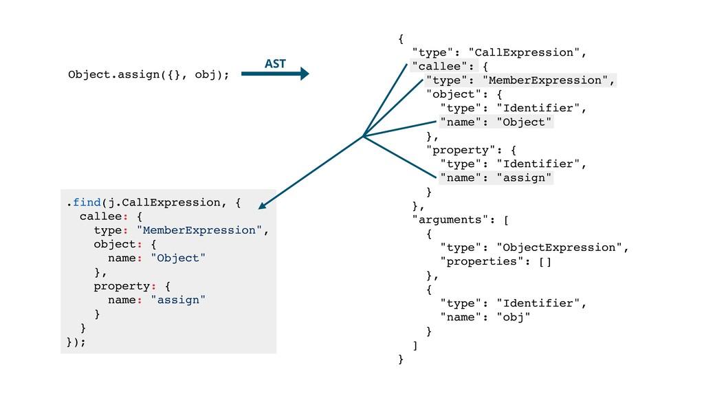 Object.assign({}, obj); .find(j.CallExpression,...