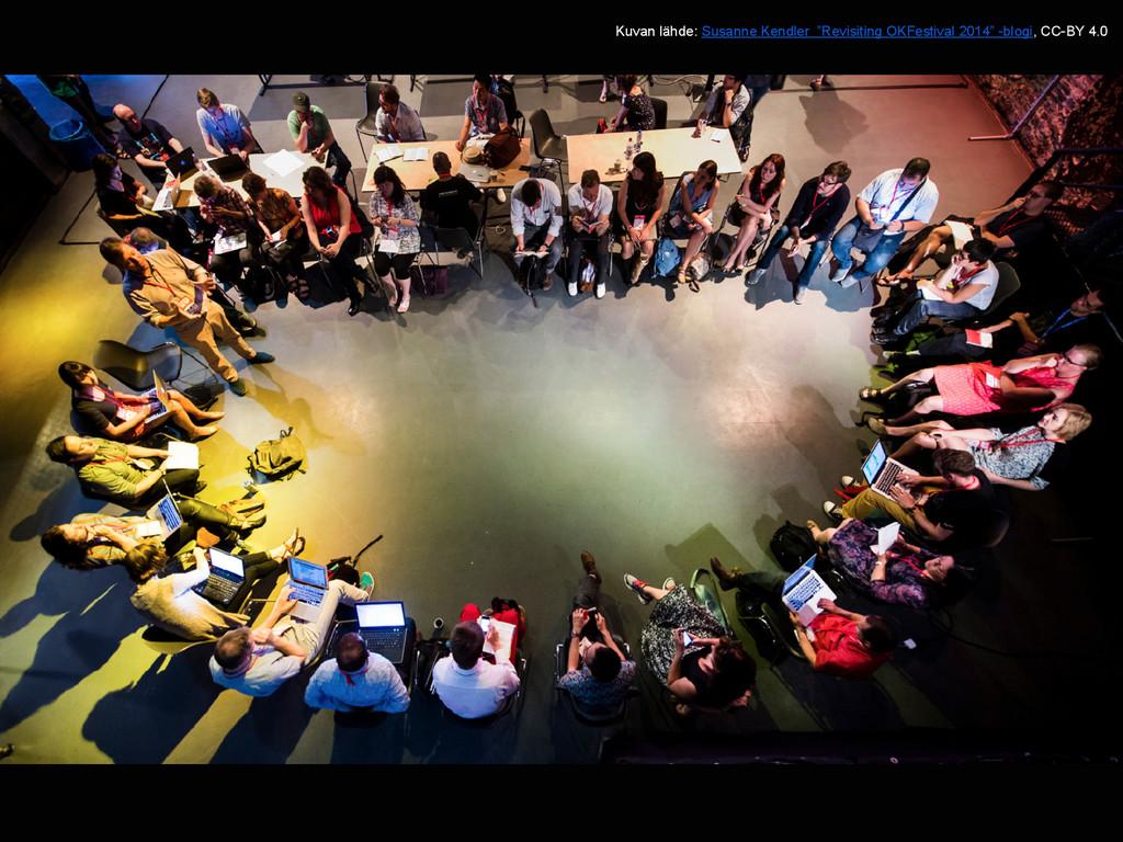 "Kuvan lähde: Susanne Kendler ""Revisiting OKFest..."