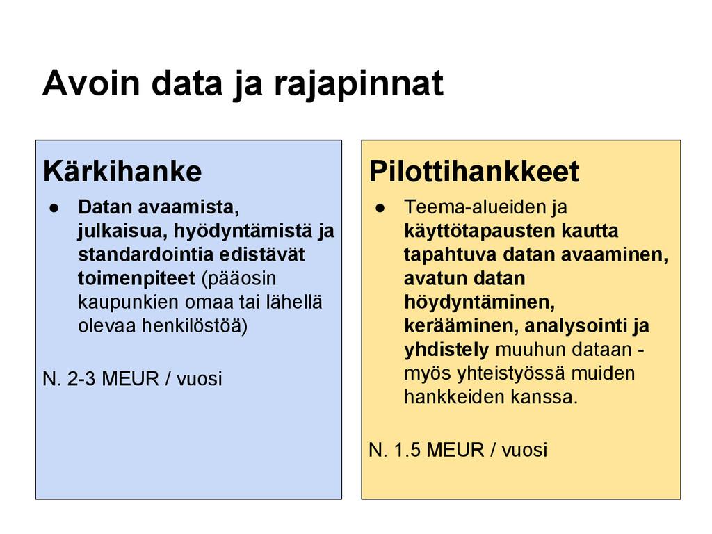 Avoin data ja rajapinnat Kärkihanke ● Datan ava...