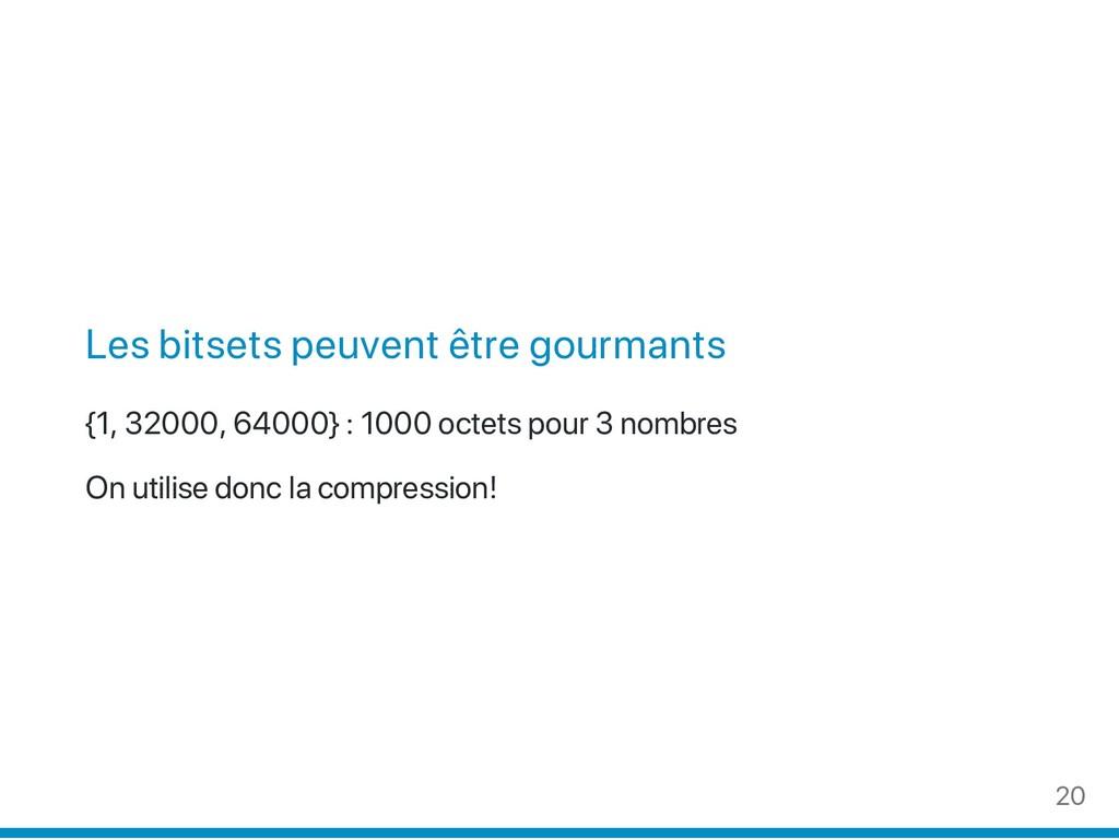 Les bitsets peuvent être gourmants {1, 32000, 6...