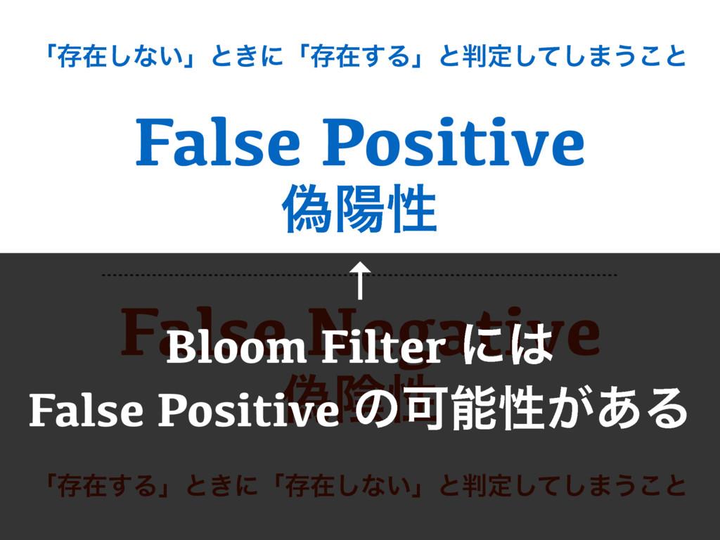 False Positive ِཅੑ False Negative ِӄੑ ʮଘࡏ͠ͳ͍ʯͱ͖...