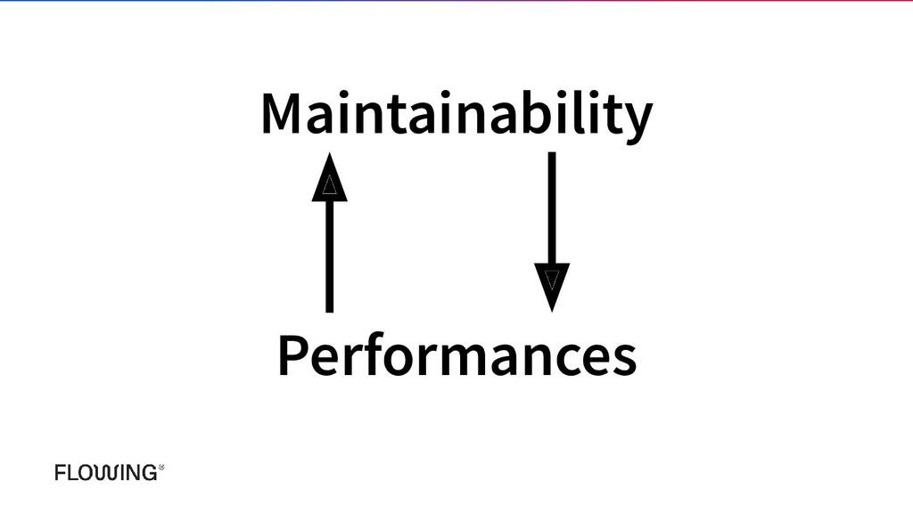 Maintainability Performances