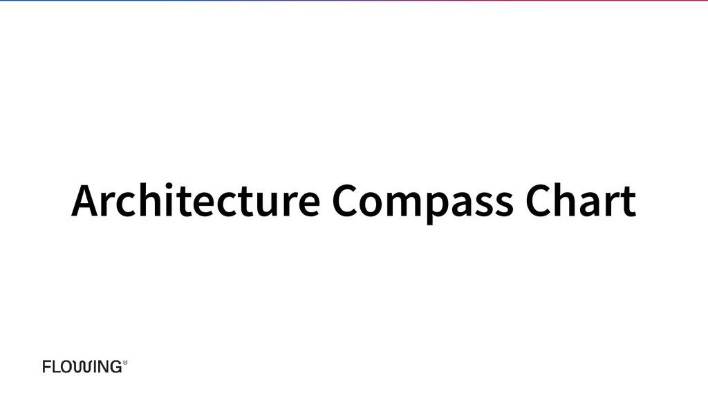 Architecture Compass Chart