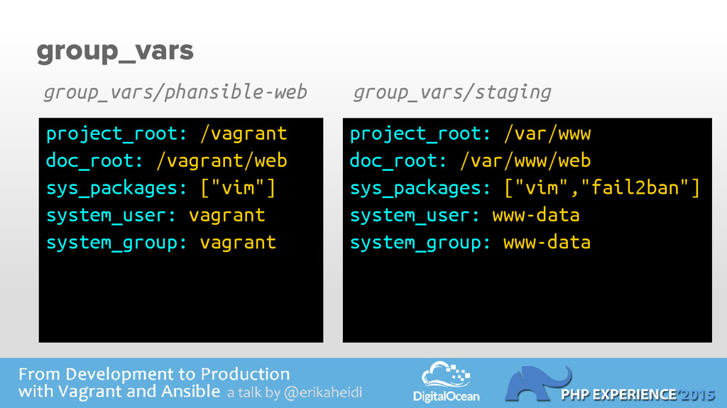 group_vars project_root: /vagrant doc_root: /va...