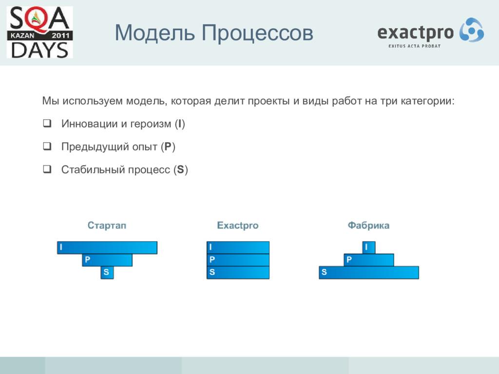 Модель Процессов Мы используем модель, которая ...