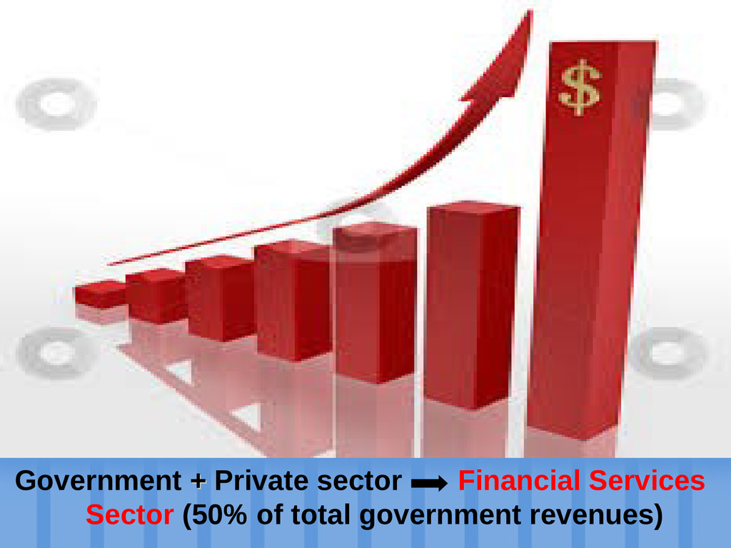 Establish an offshore company Government + + Pr...