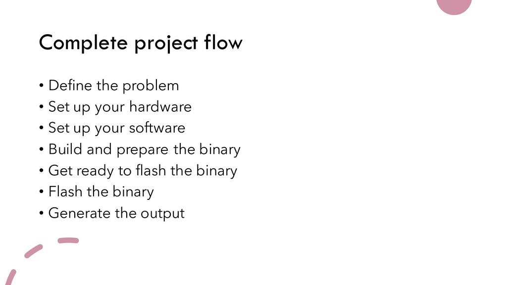 Complete project flow • Define the problem • Se...