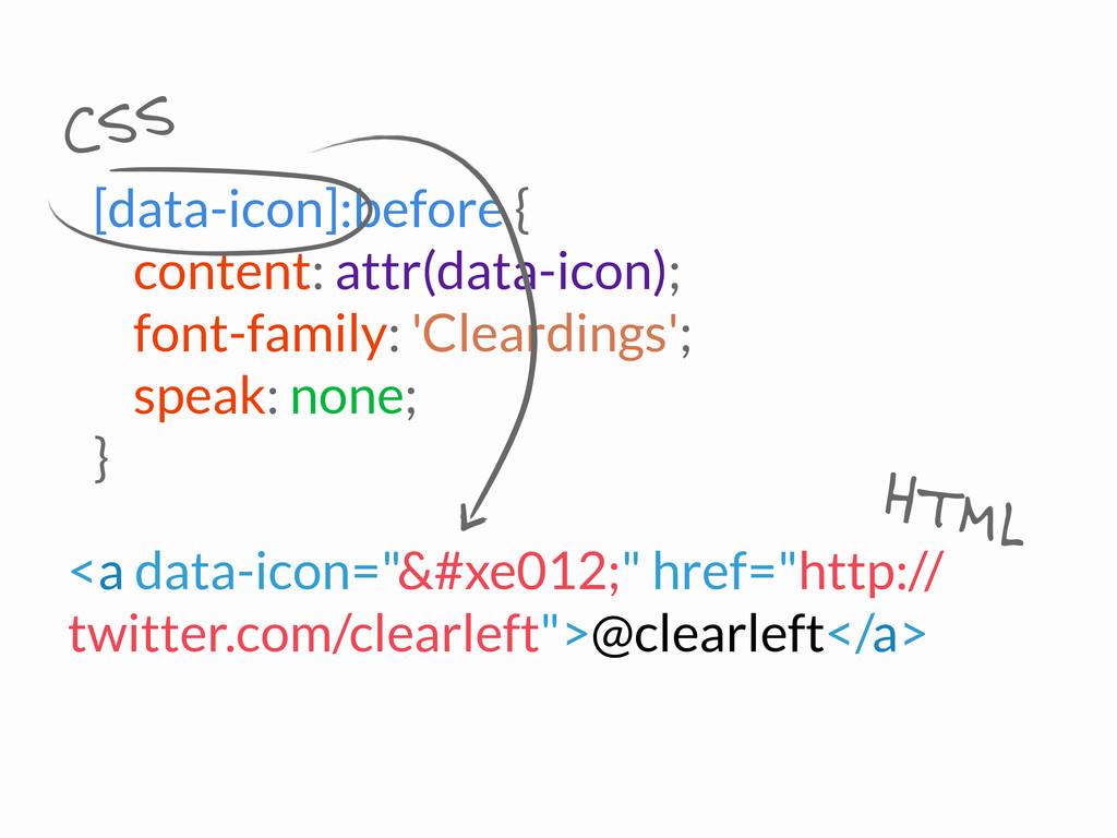 [data-icon]:before { content: attr(data-icon); ...