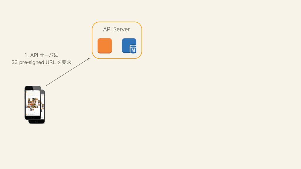 "API Server ""1*αʔόʹ 4QSFTJHOFE63-Λཁٻ"