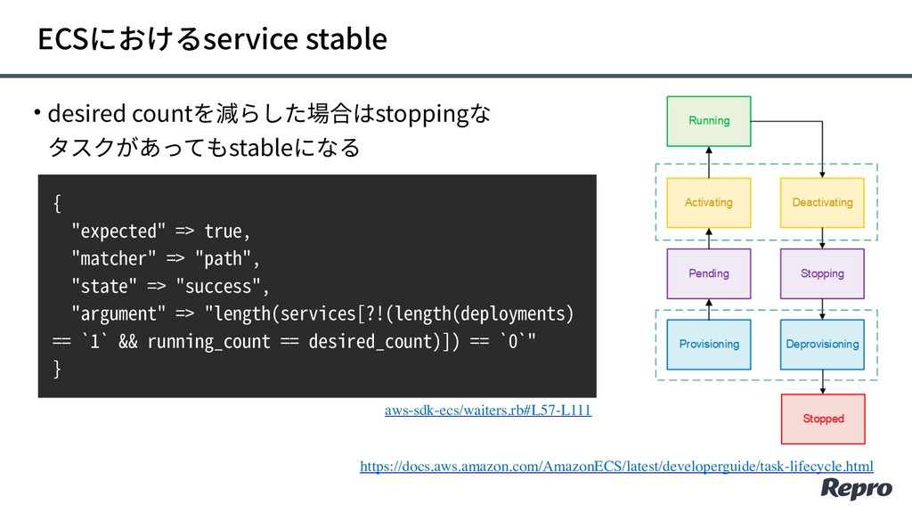 ECSにおけるservice stable https://docs.aws.amazon.c...