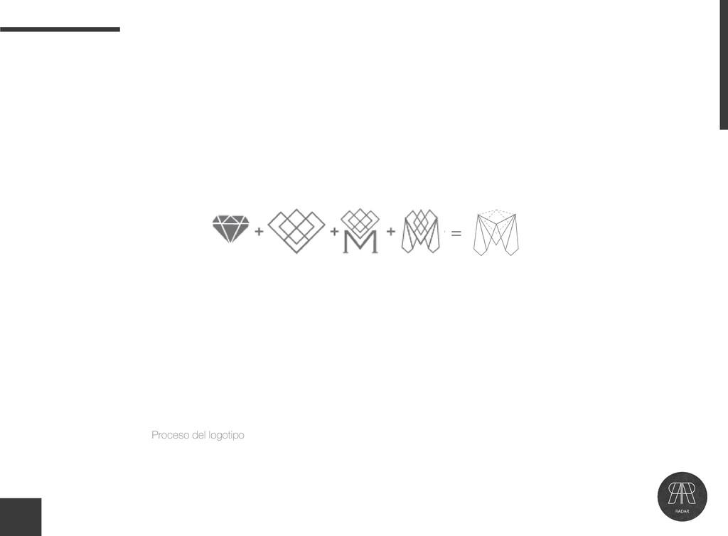 Proceso del logotipo =