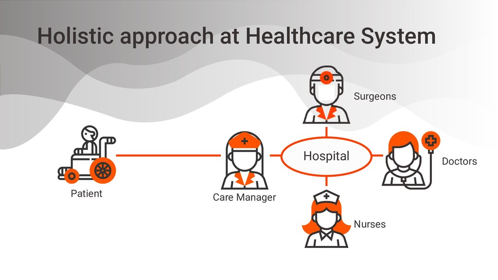 Hospital Care Manager Patient Doctors Surgeons ...