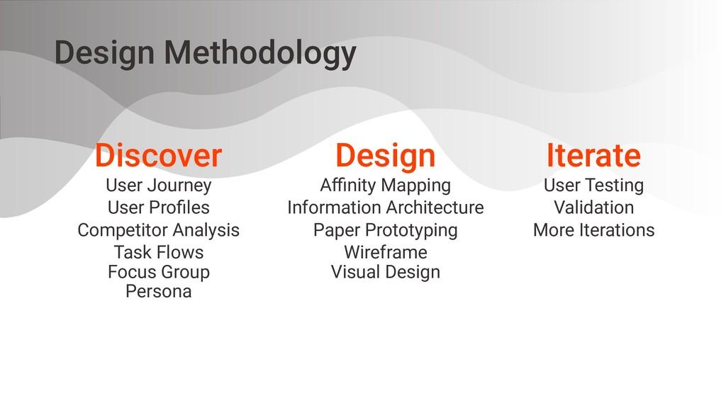 Design Methodology Discover User Journey Affini...