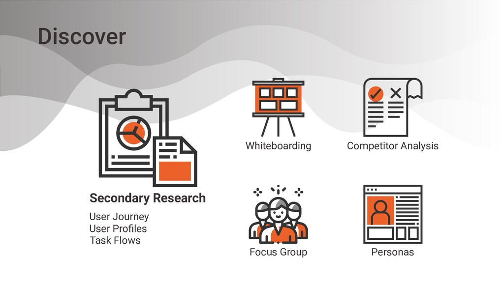 Discover Secondary Research Whiteboarding Focus...