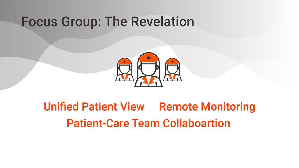 Focus Group: The Revelation Patient-Care Team C...