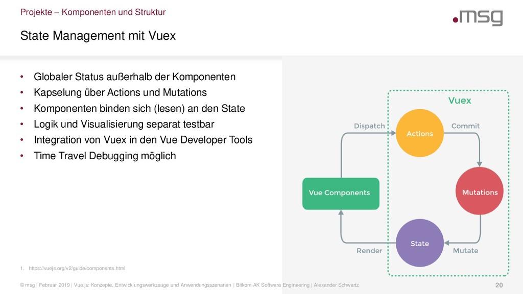 Projekte – Komponenten und Struktur 1. https://...