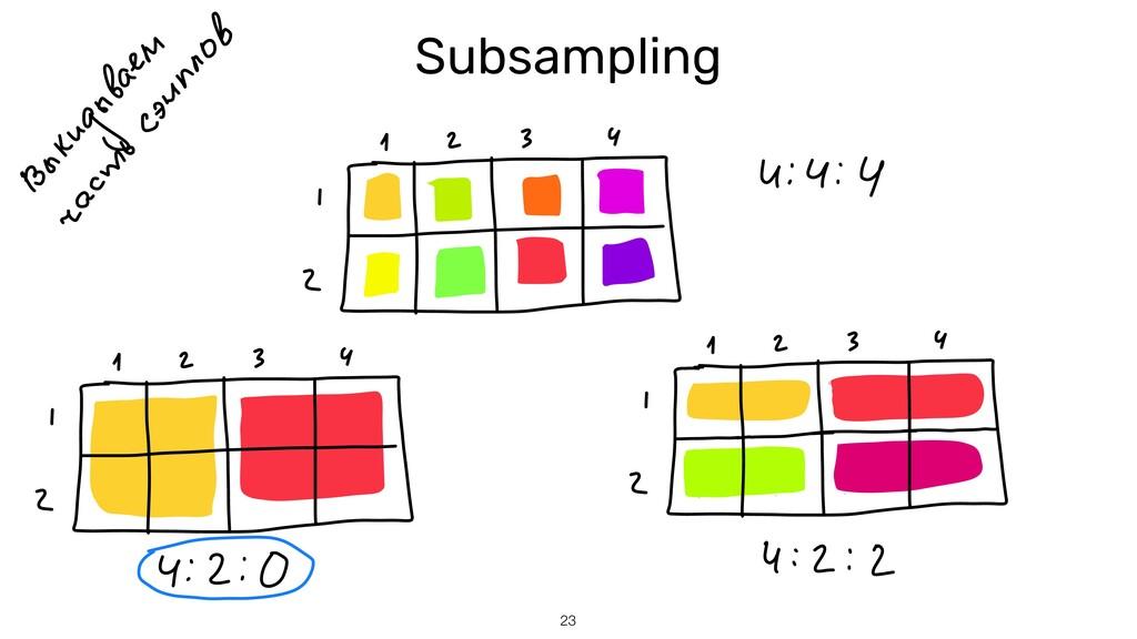 23 Subsampling