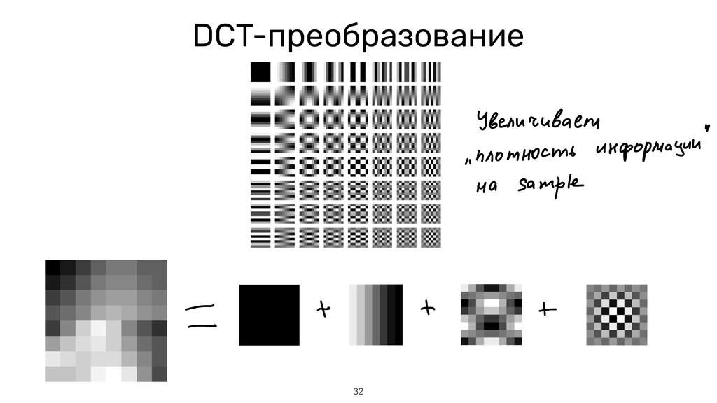 32 DCT-преобразование