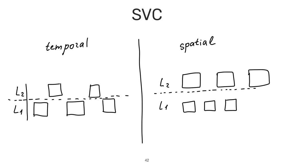 42 SVC