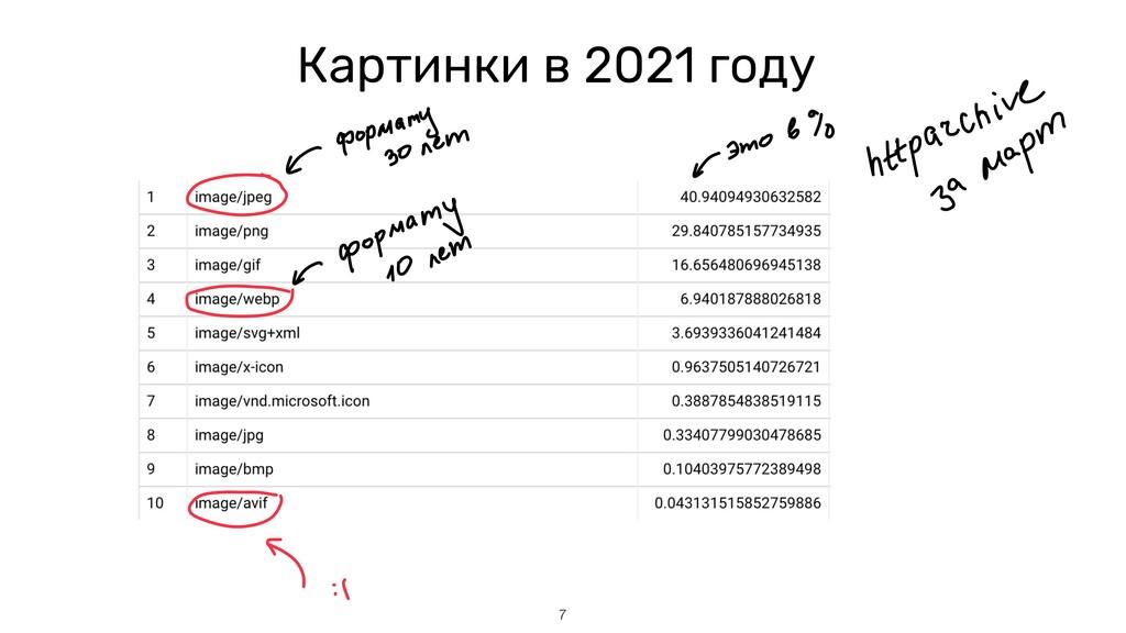 7 Картинки в 2021 году