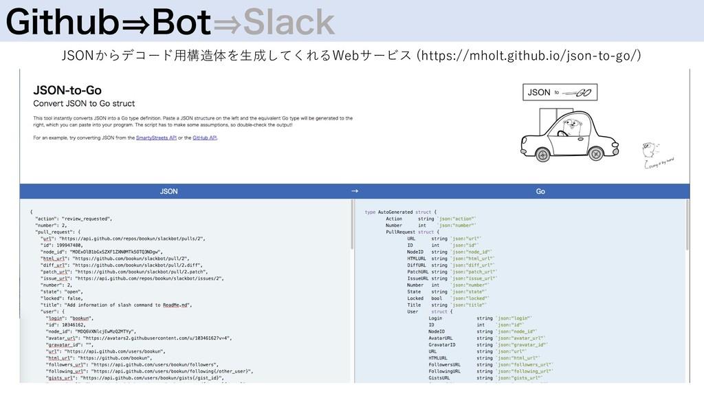 (JUIVC㱺#PU㱺4MBDL JSONからデコード⽤構造体を⽣成してくれるWebサービス ...