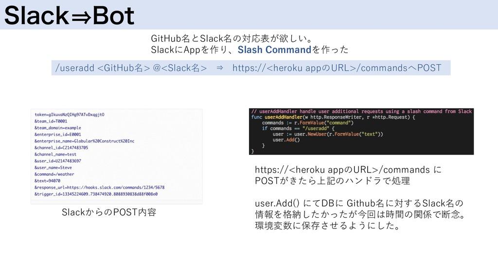4MBDL㱺#PU GitHub名とSlack名の対応表が欲しい。 SlackにAppを作り、...
