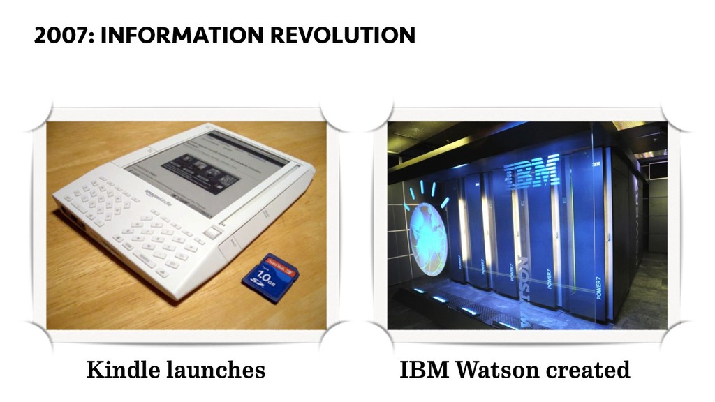 2007: INFORMATION REVOLUTION 24 Kindle launches...