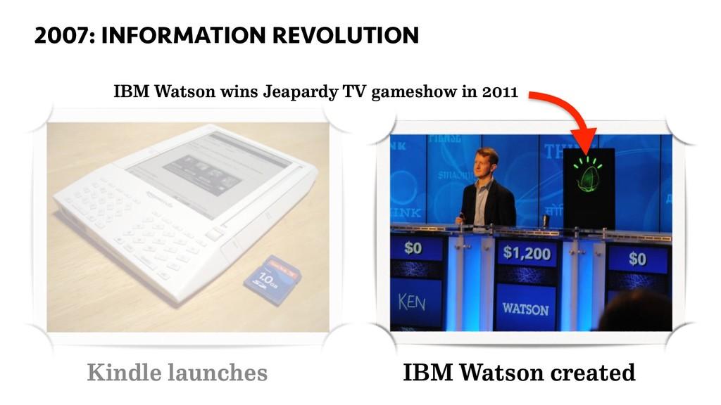 25 Kindle launches IBM Watson created IBM Watso...