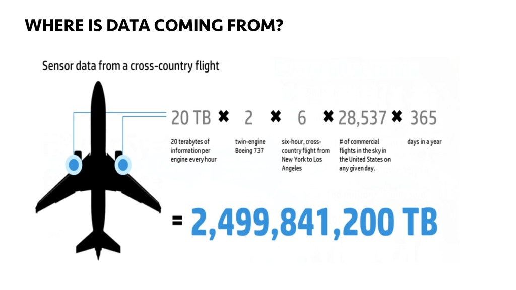 WHERE IS DATA COMING FROM? WHERE IS DATA COMING...
