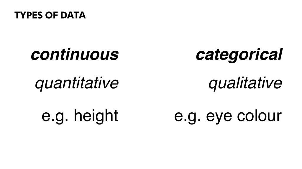54 TYPES OF DATA continuous categorical quantit...