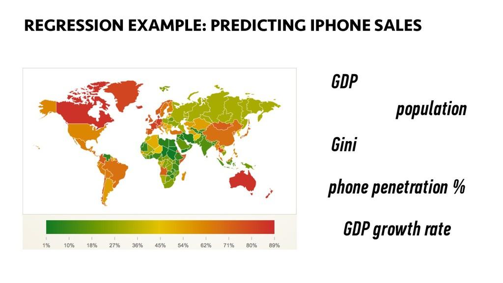 BIG DATA 56 REGRESSION EXAMPLE: PREDICTING PHON...