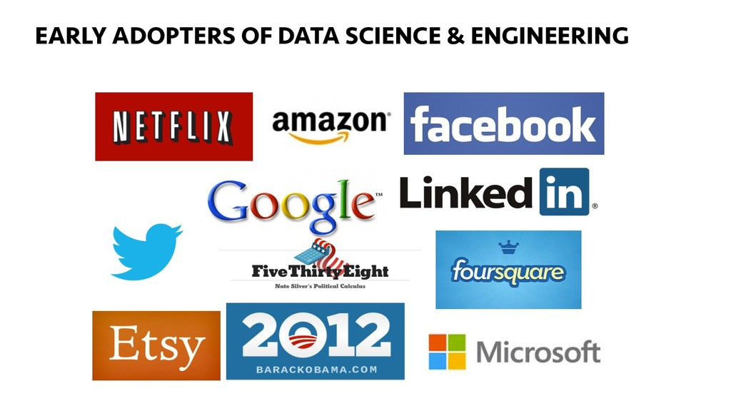 EARLY ADOPTERS OF DATA SCIENCE & MACHINE LEARNI...