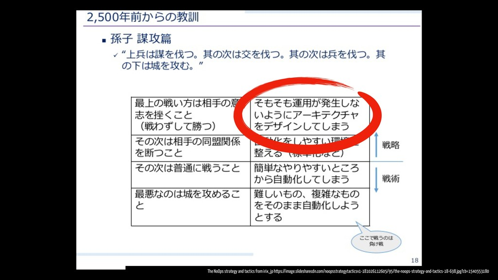 The NoOps strategy and tactics from irix_jp htt...