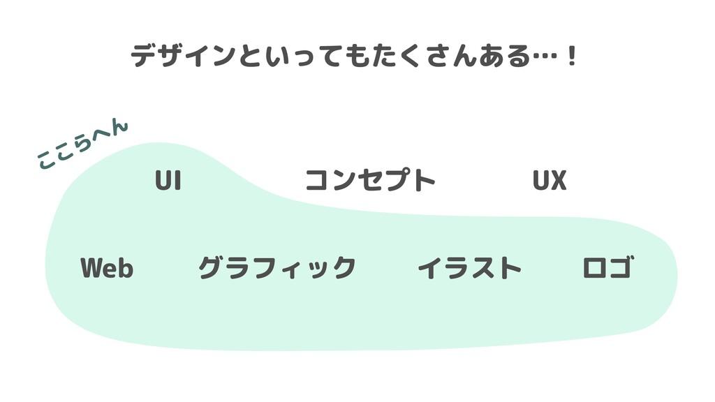 デザインといってもたくさんある…! UI ここらへん Web グラフィック イラスト UX コ...