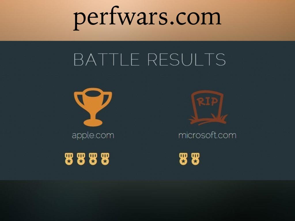 perfwars.com