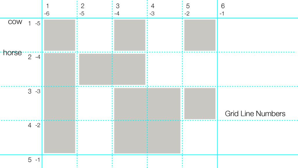 Grid Line Numbers 1 2 3 4 5 6 -5 -4 -3 -2 -1 -6...