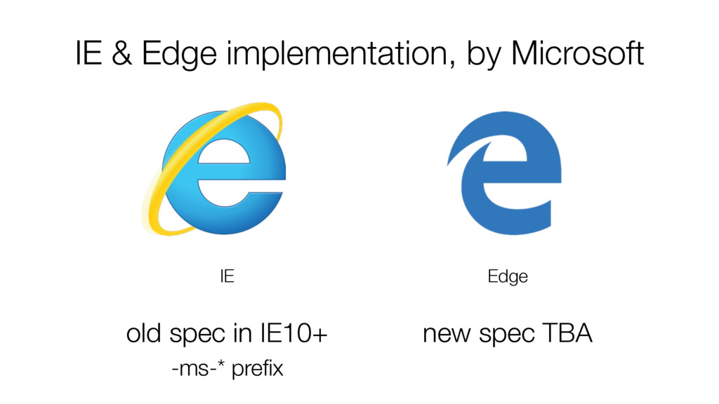 IE & Edge implementation, by Microsoft IE old s...
