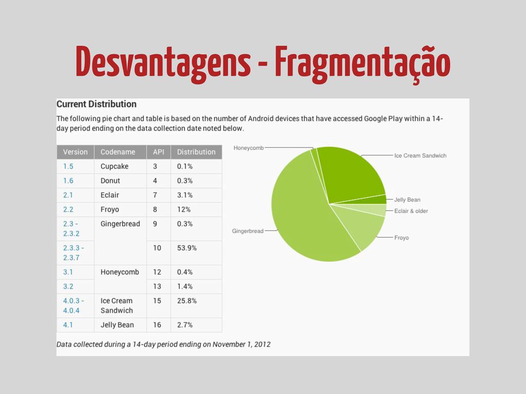 Desvantagens - Fragmentação