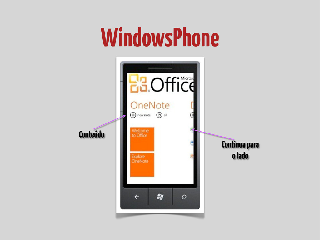 WindowsPhone Conteúdo Continua para o lado