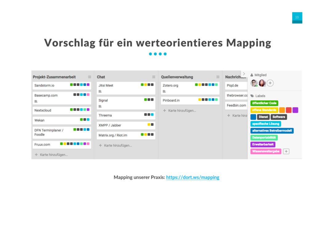 10 Vorschlag für ein werteorientieres Mapping M...