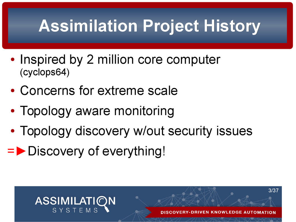 3/37 Assimilation Project History Assimilation ...