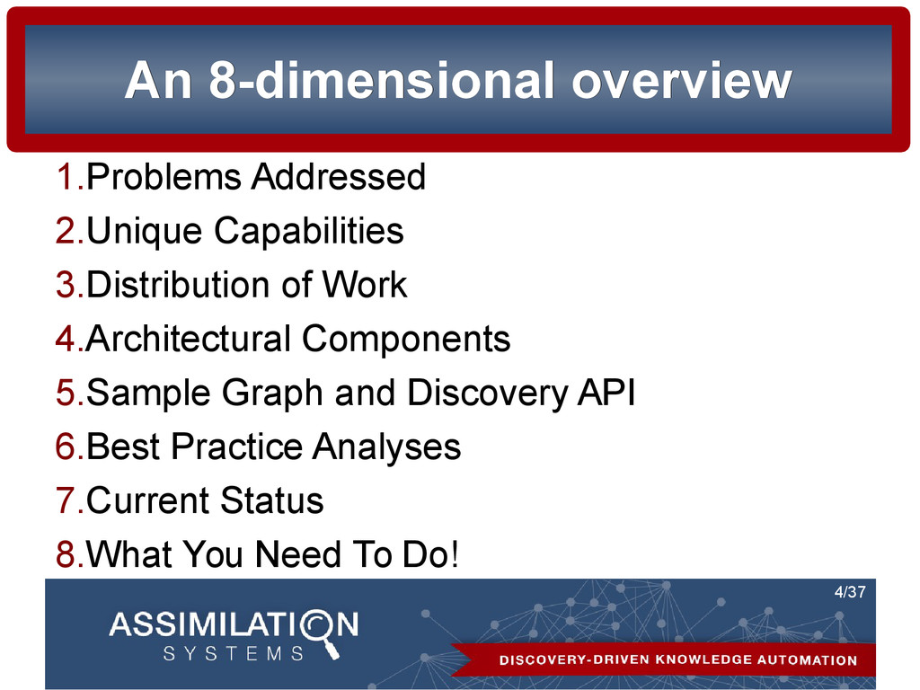 4/37 An 8-dimensional overview An 8-dimensional...