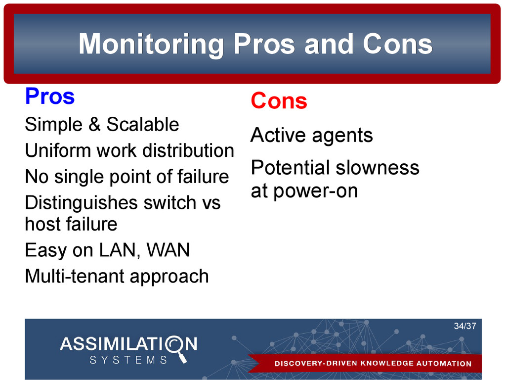 34/37 Monitoring Pros and Cons Monitoring Pros ...