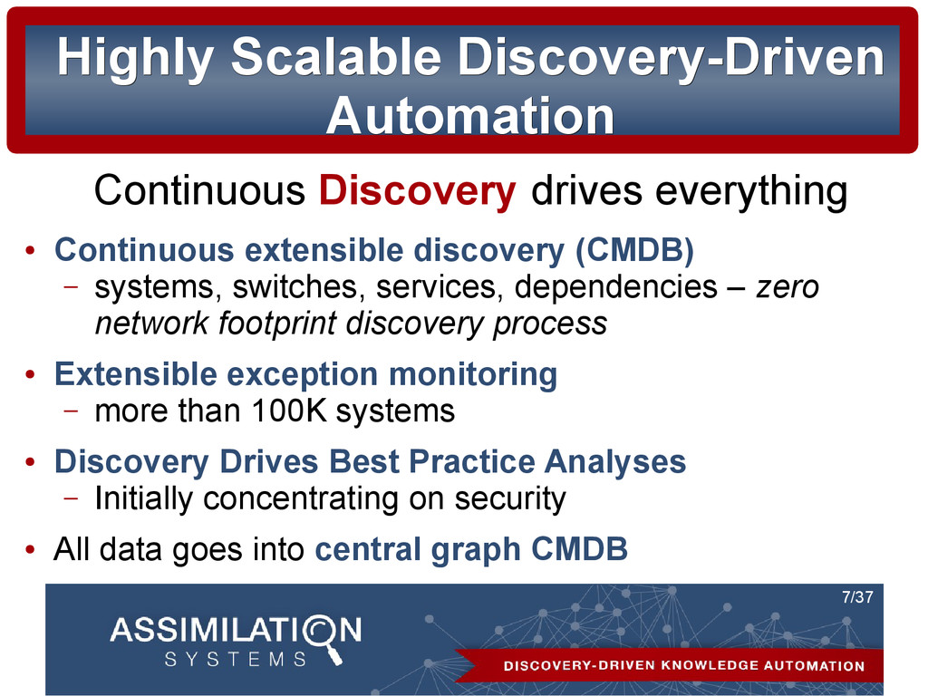 7/37 Highly Scalable Discovery-Driven Highly Sc...