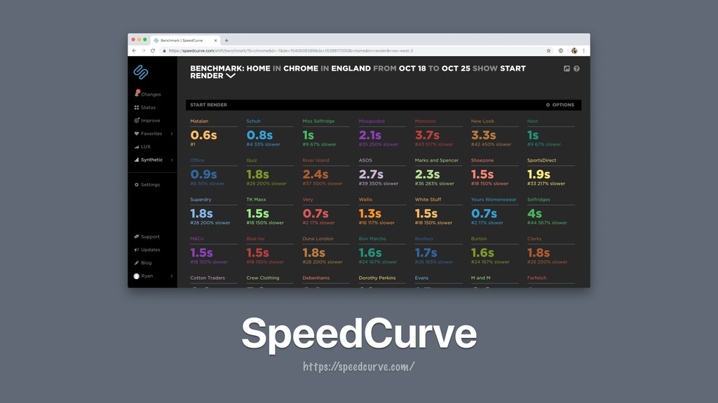 SpeedCurve https:/ /speedcurve.com/