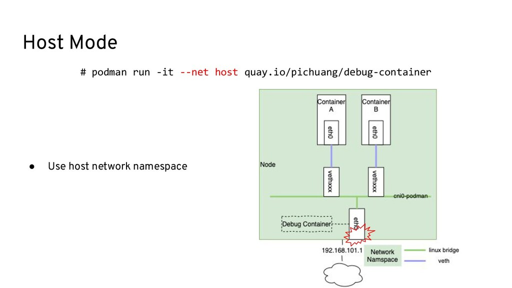 Host Mode # podman run -it --net host quay.io/p...