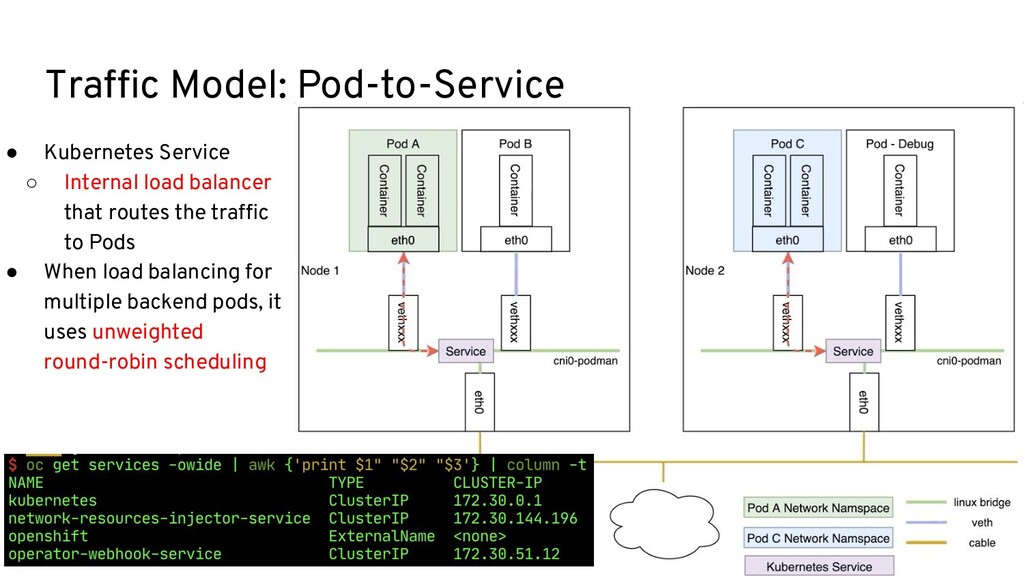 Traffic Model: Pod-to-Service ● Kubernetes Servi...