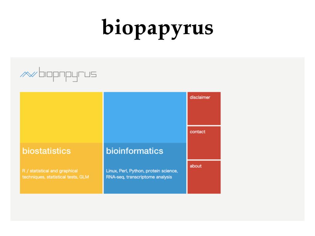 biopapyrus