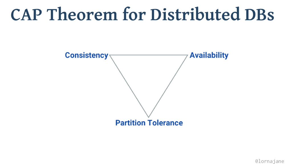 CAP Theorem for Distributed DBs @lornajane